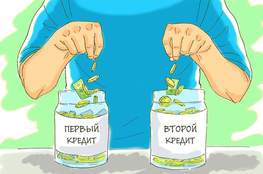 Банки которые кредитуют комнаты