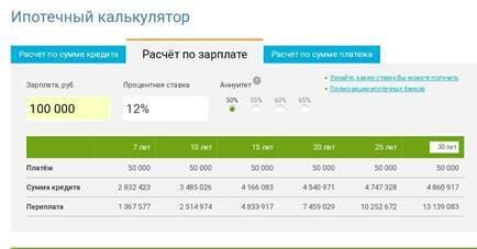 Изображение - Кредитный калькулятор по зарплате поможет рассчитать ипотеку или потребительский кредит unhoreva-kreditnyj-kalkuljator-po-zarplate_2